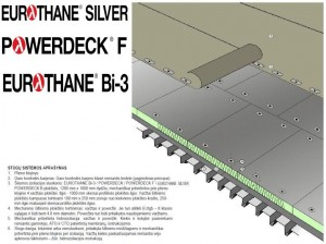 Eurothane_Silver_mazgas_mechaniskai tvirtinama_sistema