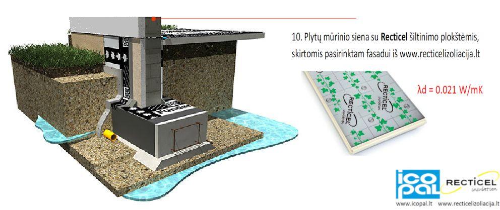 Apie šiltinimo medžiagas   Poliuretano plokštės – kokybiška