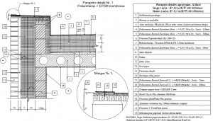 Pilnas_Recticel_PIR_EPDM_membrana_foto
