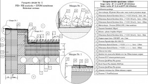 Pilnas_Recticel_PIR_nuolydis__balastine_EPDM_membrana.foto